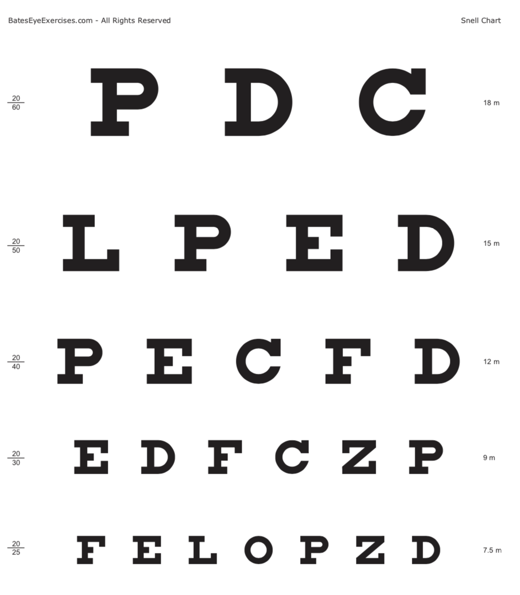 How Good Are Your Eyes? Cool and Quick Test - YouTube